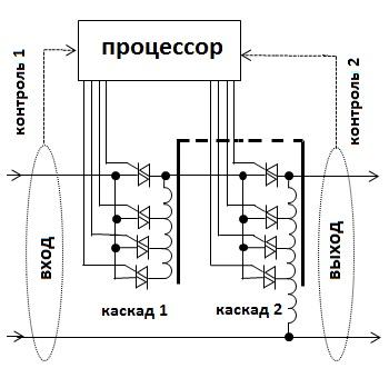 Схема стабилизатора VOLTER-3500 ПТс