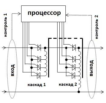 Схема стабилизатора напряжения СНПТО-18ПТс