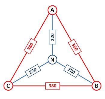 Трехфазный треугольник СНПТТг-17 Эталон