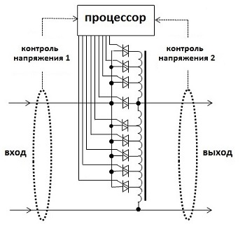 Схема стабилизатора напряжения СНПТО-7С