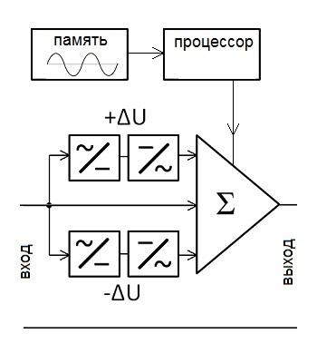 Схема стабилизатора СНПТО-14 Смарт