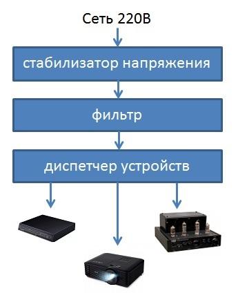 схема стабилизатора напряжения Volter